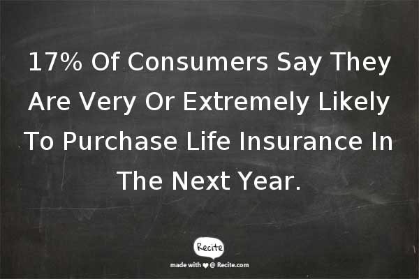 purchase-life-insurance-online