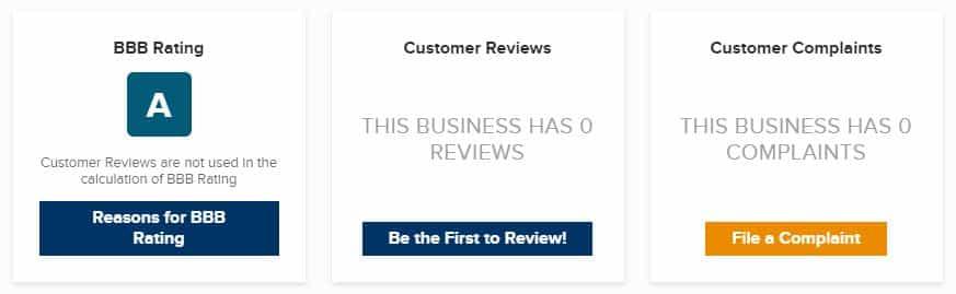 bestow bbb reviews
