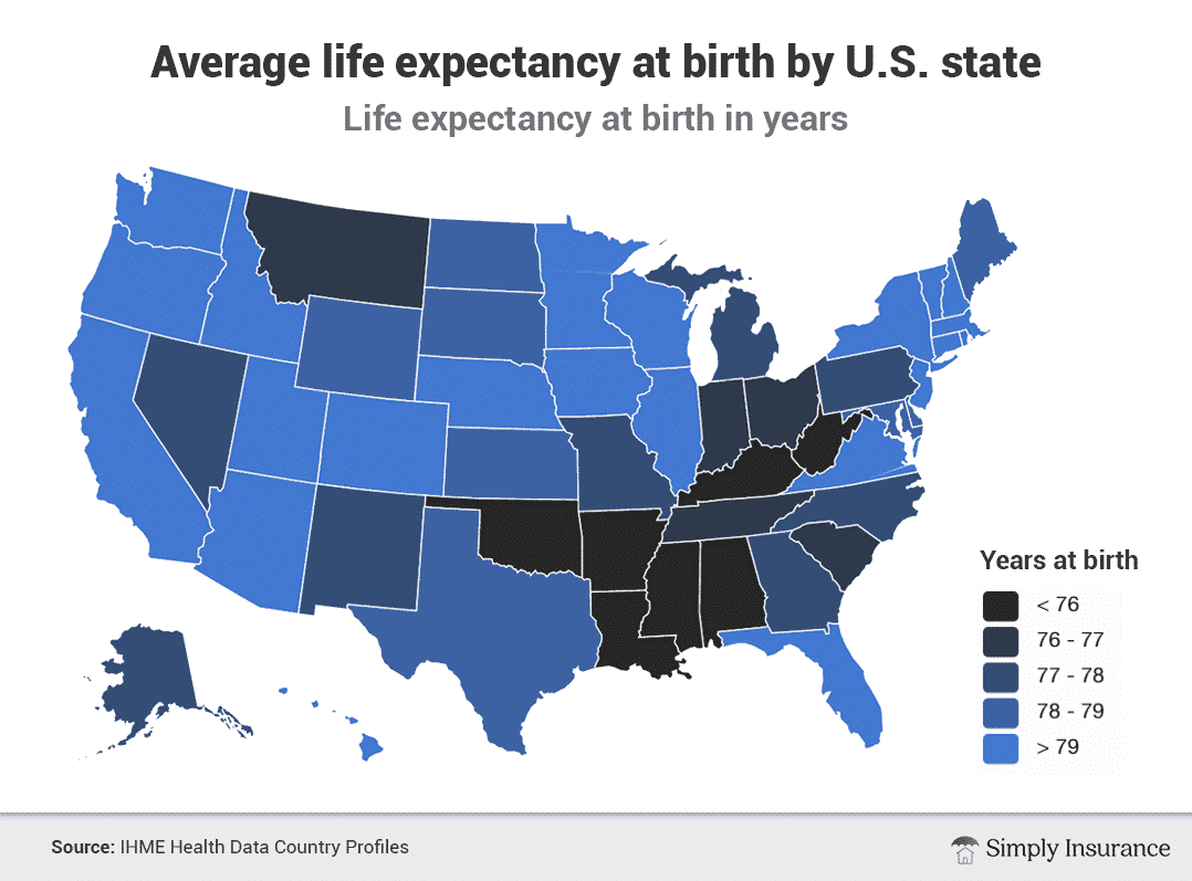 Average Life Expectancy In US By State, Gender & Age (2020)