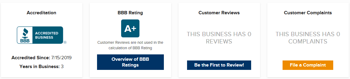 fabric bbb reviews
