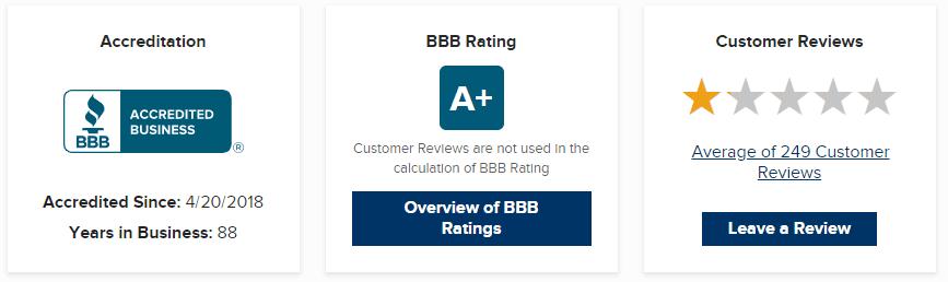allstate bbb rating