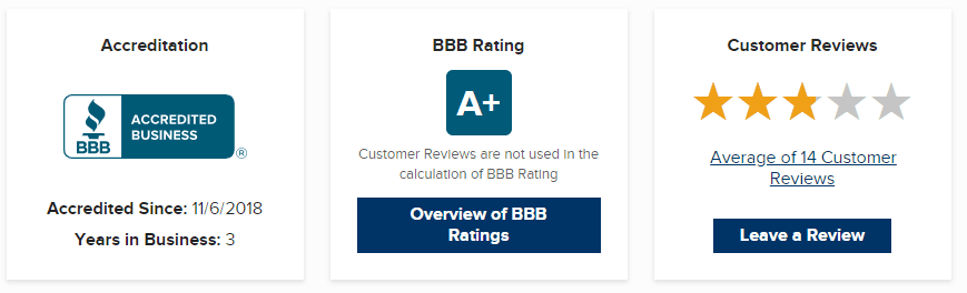 hippo bbb rating